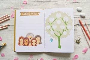 Diario gravidanza e neonato